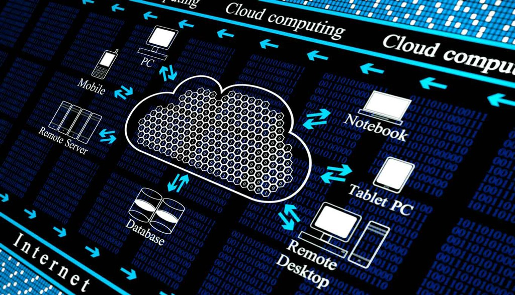 cloud vps & cloud server